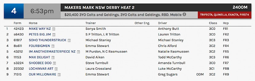 The second derby heat runs at 8.53pm NZ time and will be televised on Trackside 1 (Sky Channel 62).