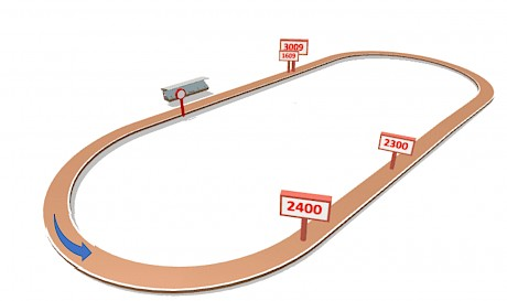 Menangle is a roomy 1400 metre track with a 350 metre home straight.