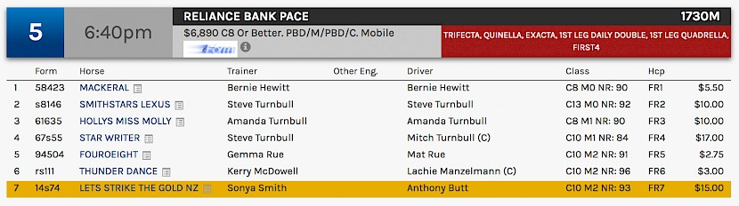 Lets Strike The Gold races at 8.40pm NZ time at Bathurst on Wednesday.