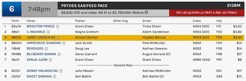 Larry Lincoln races at 10.48pm NZ time at Albion Park tonight.